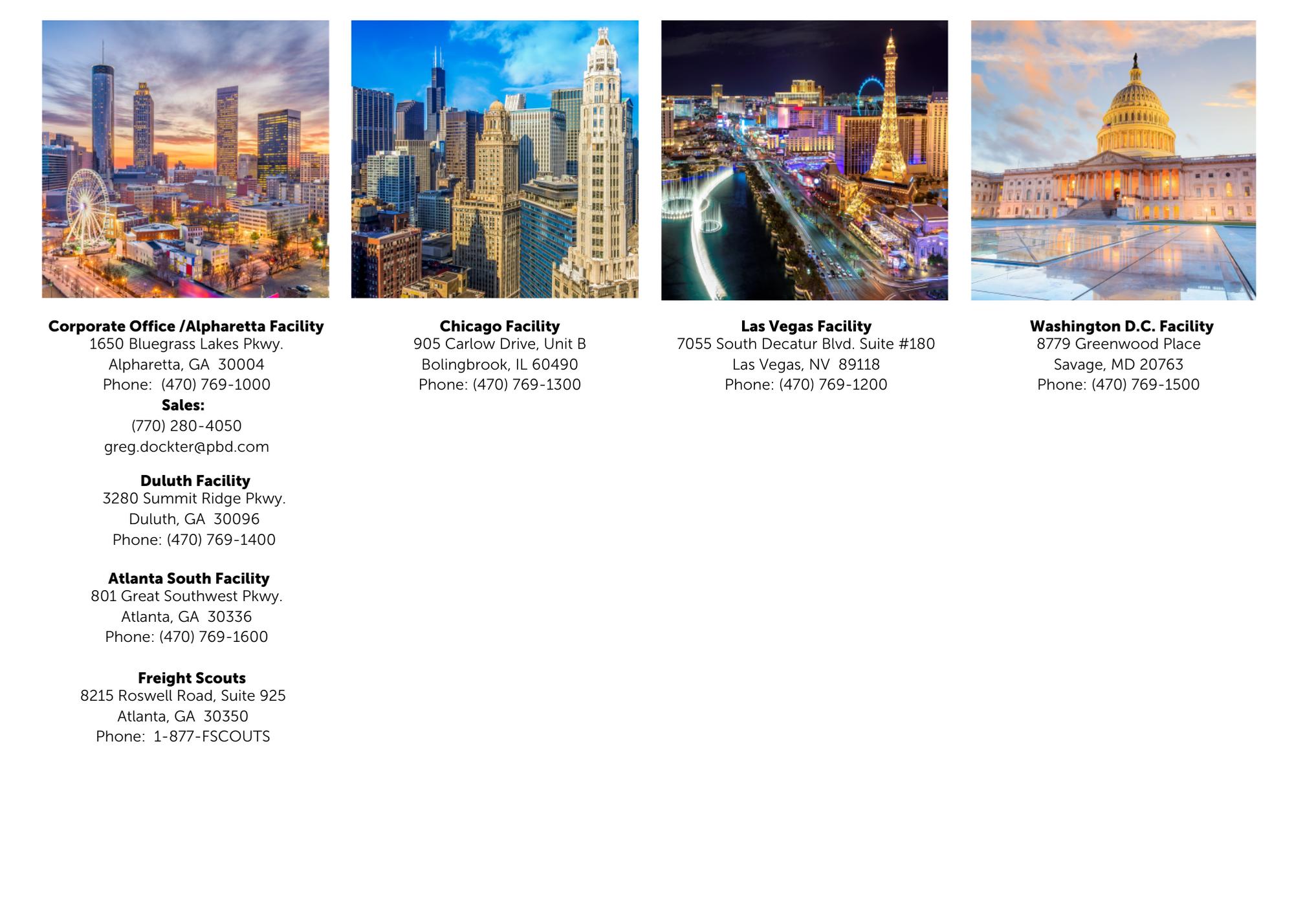 PBD Locations 2021.4